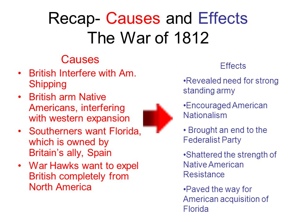 war of 1812 cause and effect essay Causes and effects of the war of 1812 essay  causes and effects of the war  three causes of the war of 1812 were maritime problems, manifest destiny, and national pride one of the three main causes of the war of 1812 was maritime problems between the united states and great britain.