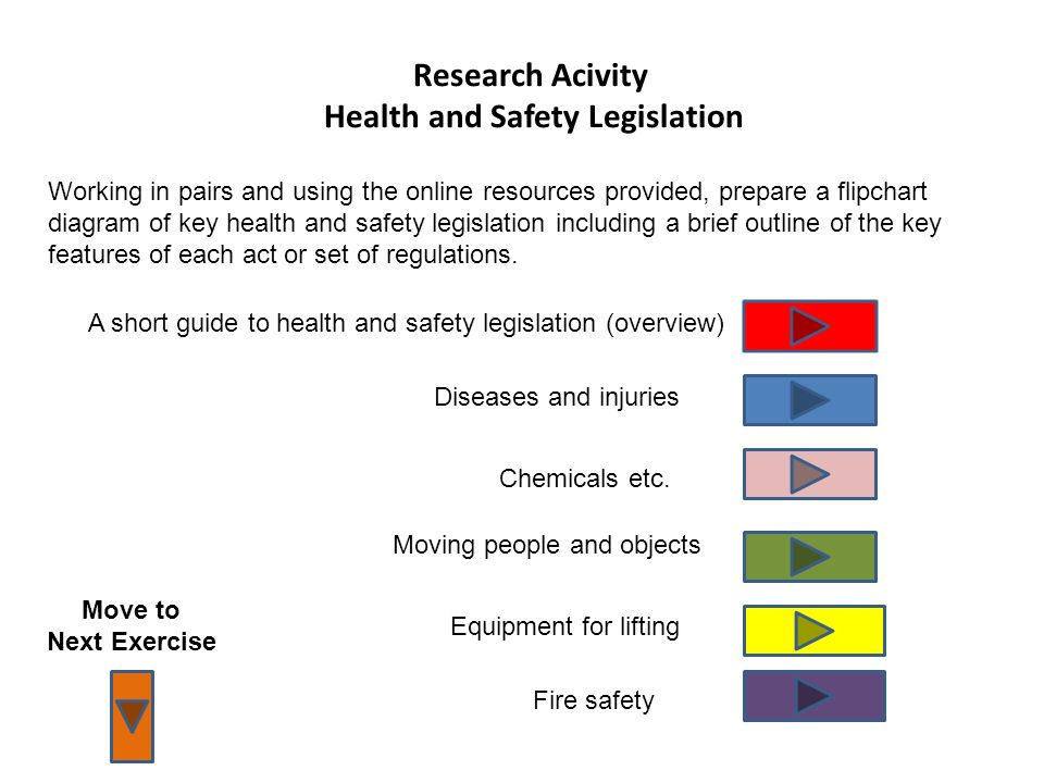 Unit 8 health and safety legislation