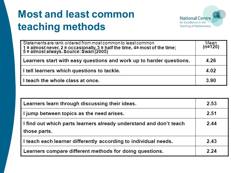 What Three Common Teaching Methods Are Considered Most Effective?
