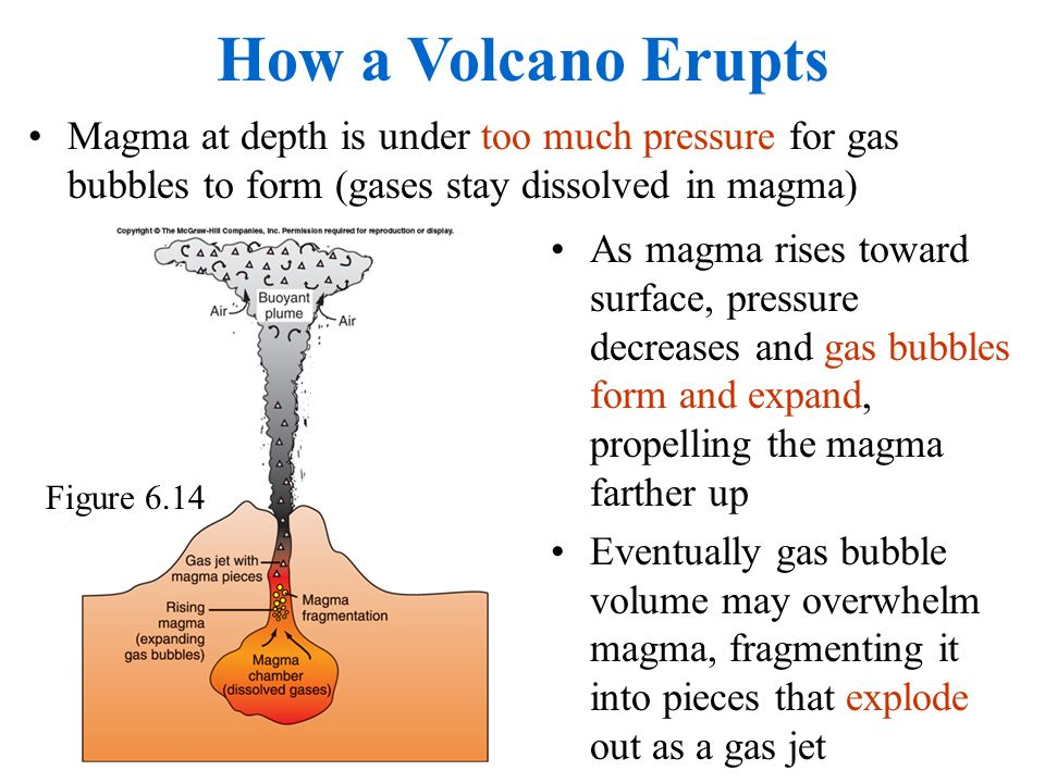 understanding how a volcano forms and erupts