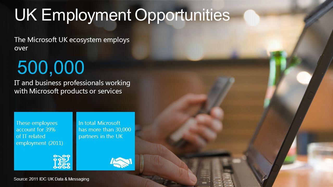 UK Employment Opportunities
