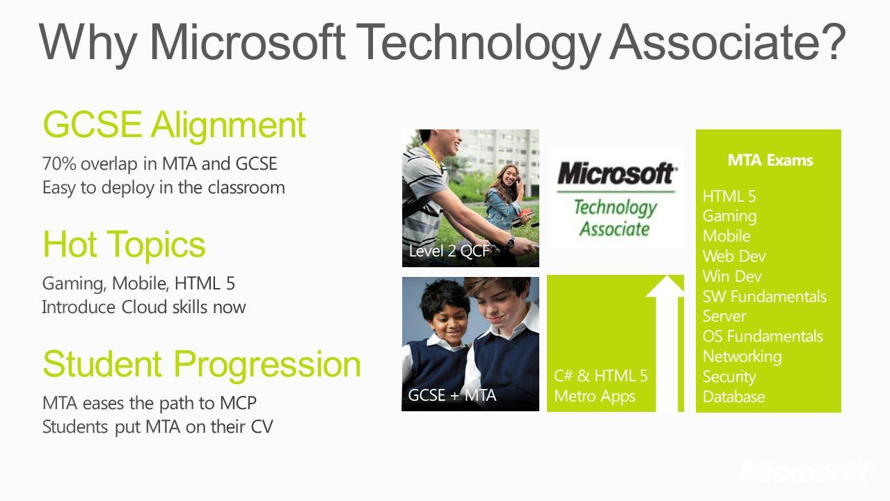 Why Microsoft Technology Associate