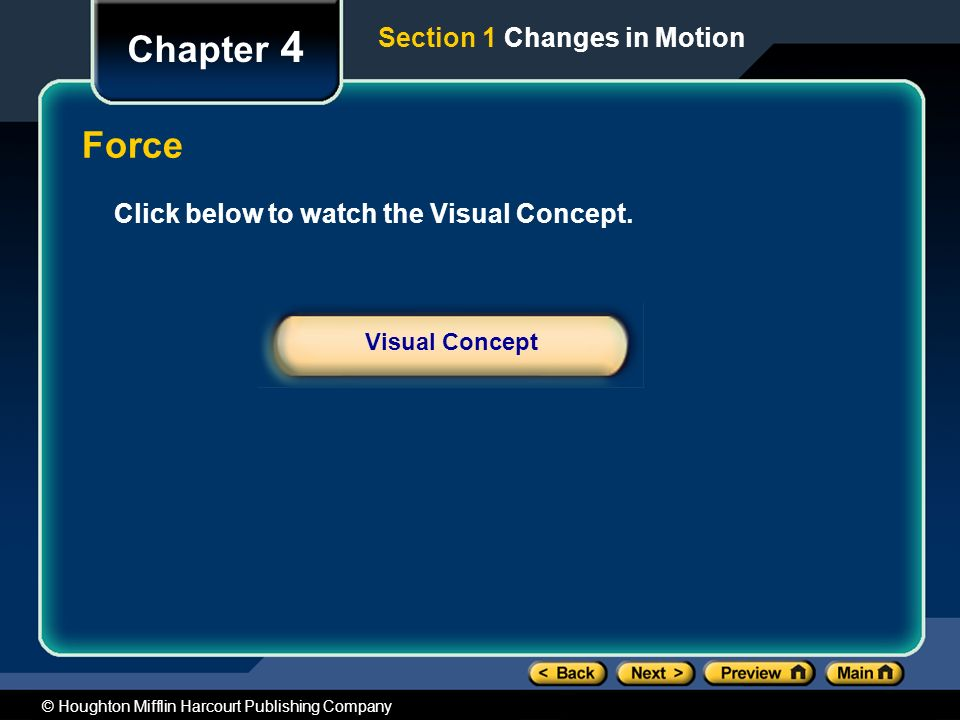 Chapter 4 Force Section 1 Changes in Motion