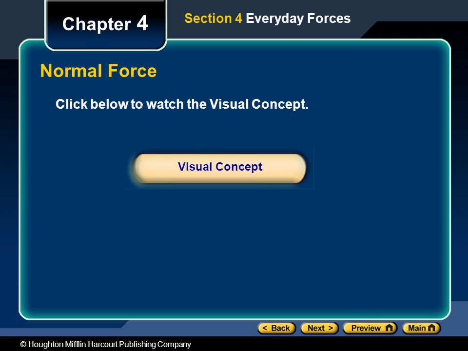 Chapter 4 Normal Force Section 4 Everyday Forces