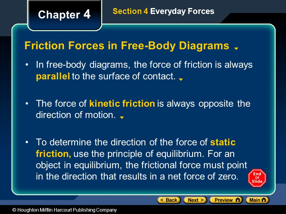Friction Forces in Free-Body Diagrams