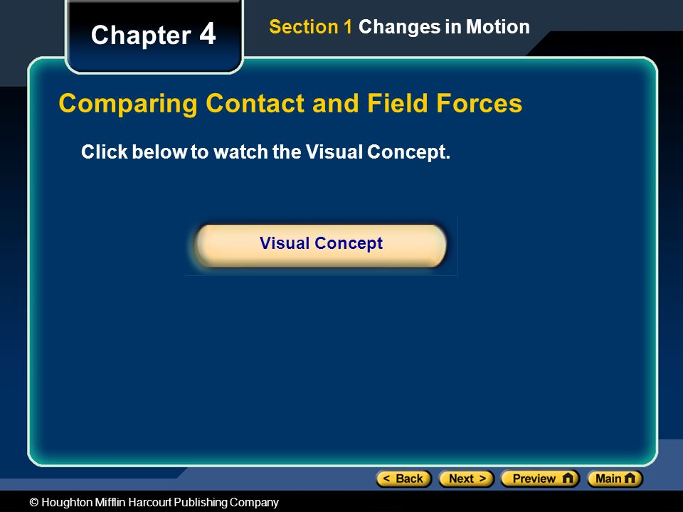 Comparing Contact and Field Forces