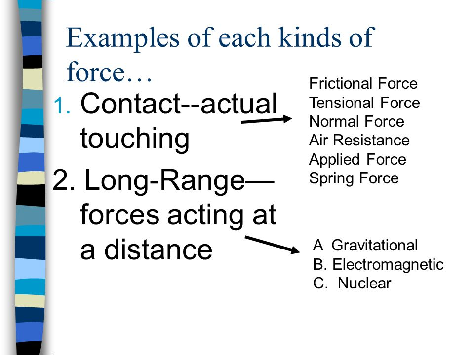 Introduction to Biomechanics and Vector Resolution - ppt ...