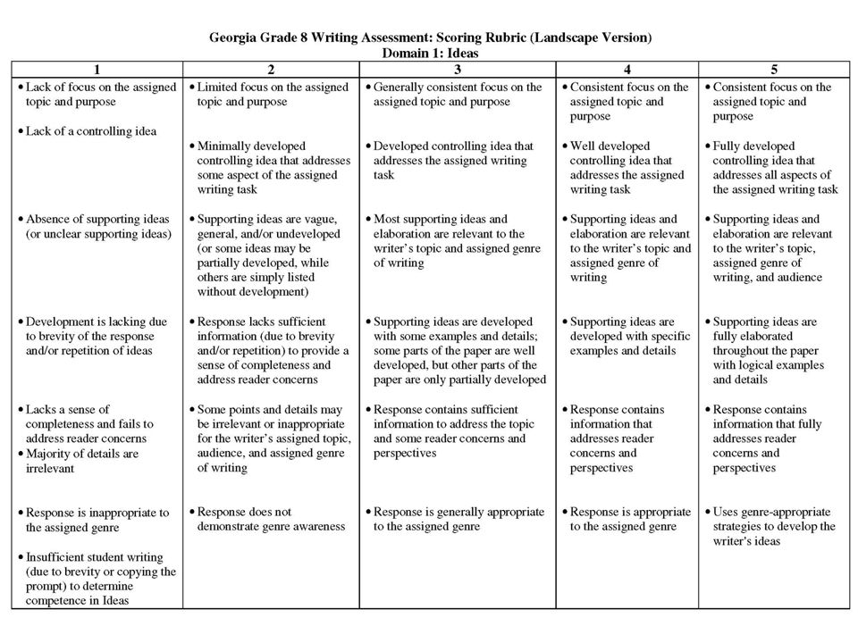research paper rubric grade 8