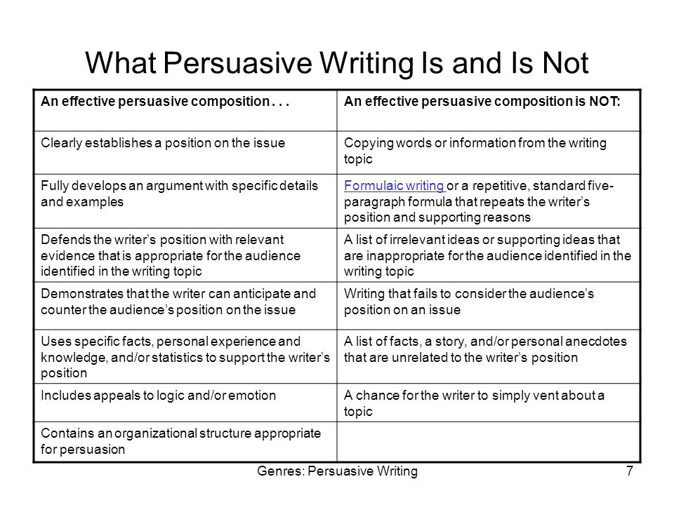 Personal Challenge Essay Th Grade Persuasive Essay Topics Debate Topicsworksheets Argumentative  Writing Reading Writing  Robber Barons Essay also Essay On Texting While Driving Th Grade Persuasive Essay Topics  Rohosensesco Comparing And Contrasting Essay Topics