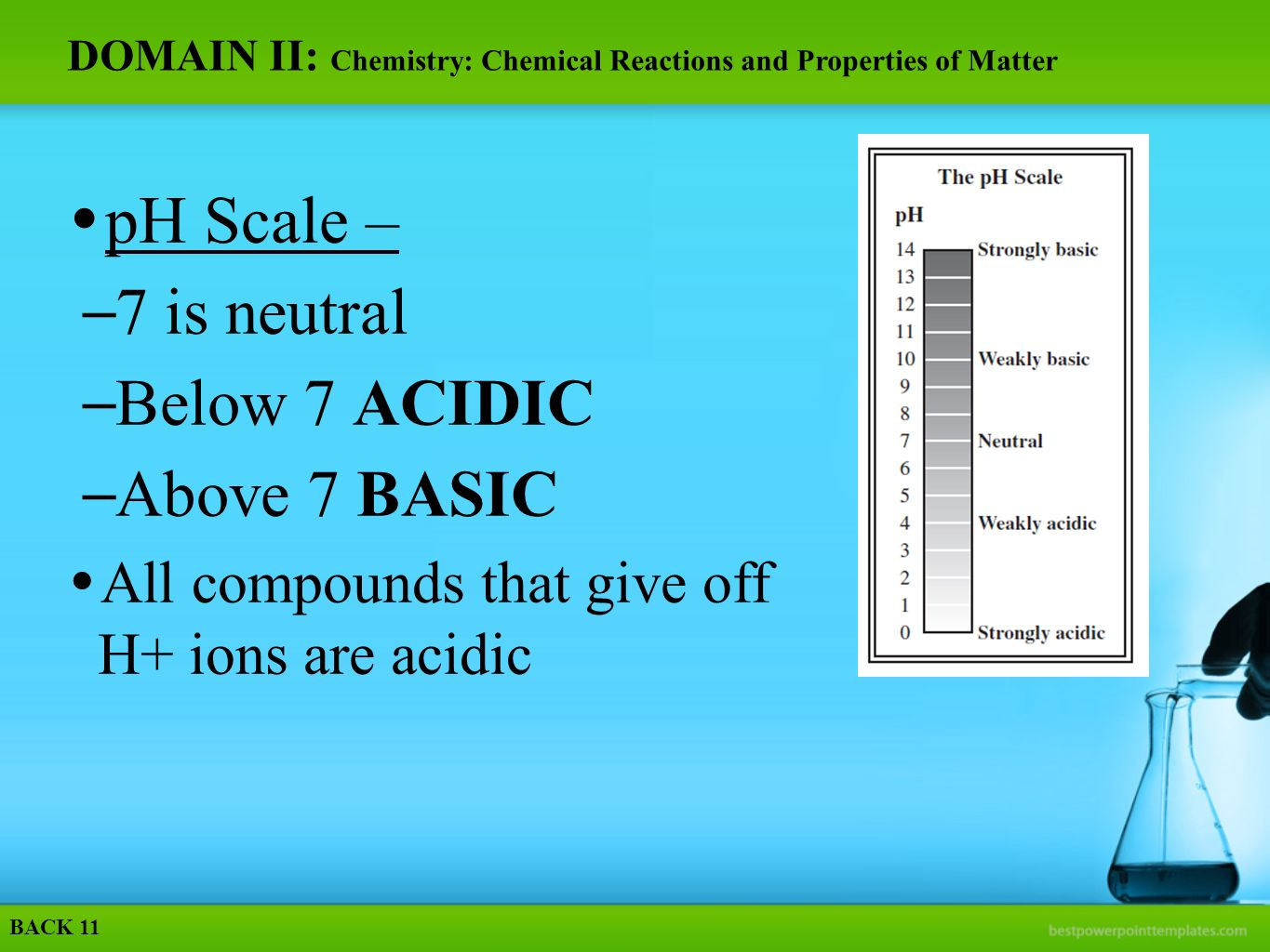 the properties of chemical reactions