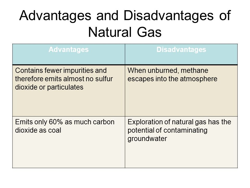 Natural Gas For Cars Pros And Cons