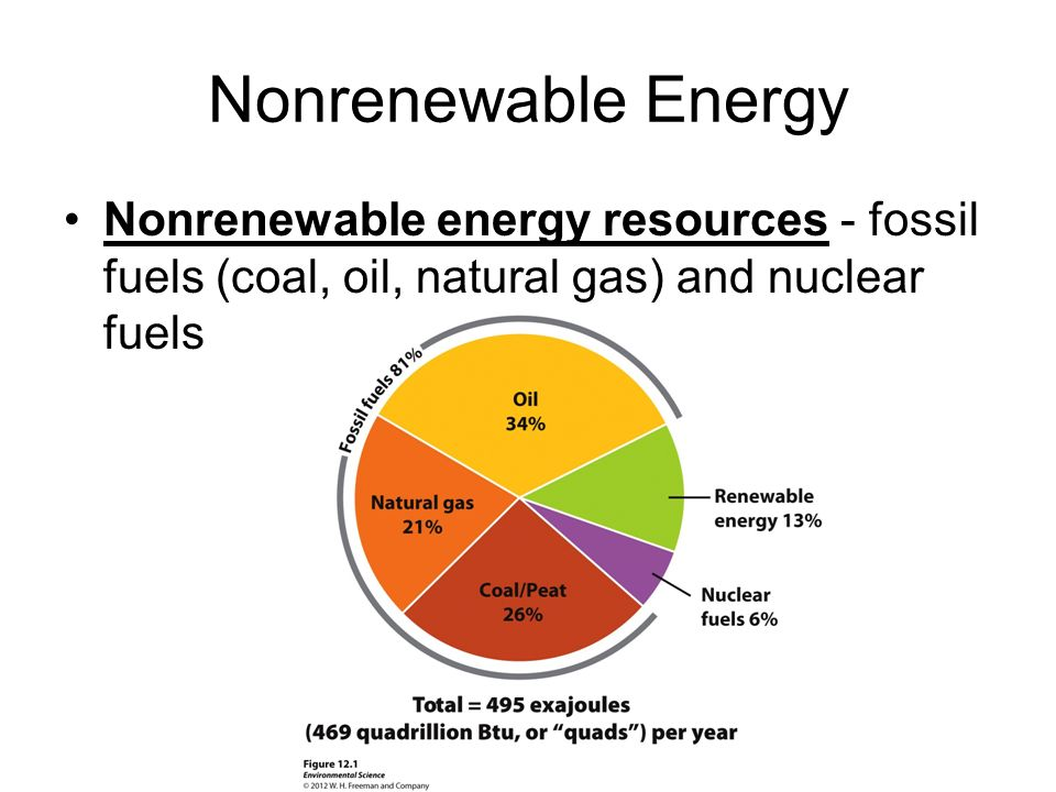 energy fossil fuels New developments are helping to extract and burn fossil fuels as efficiently as possible.