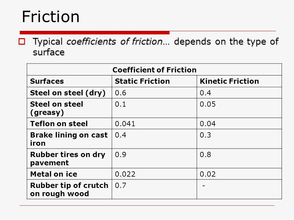 Forces And The Laws Of Motion Force Mass And