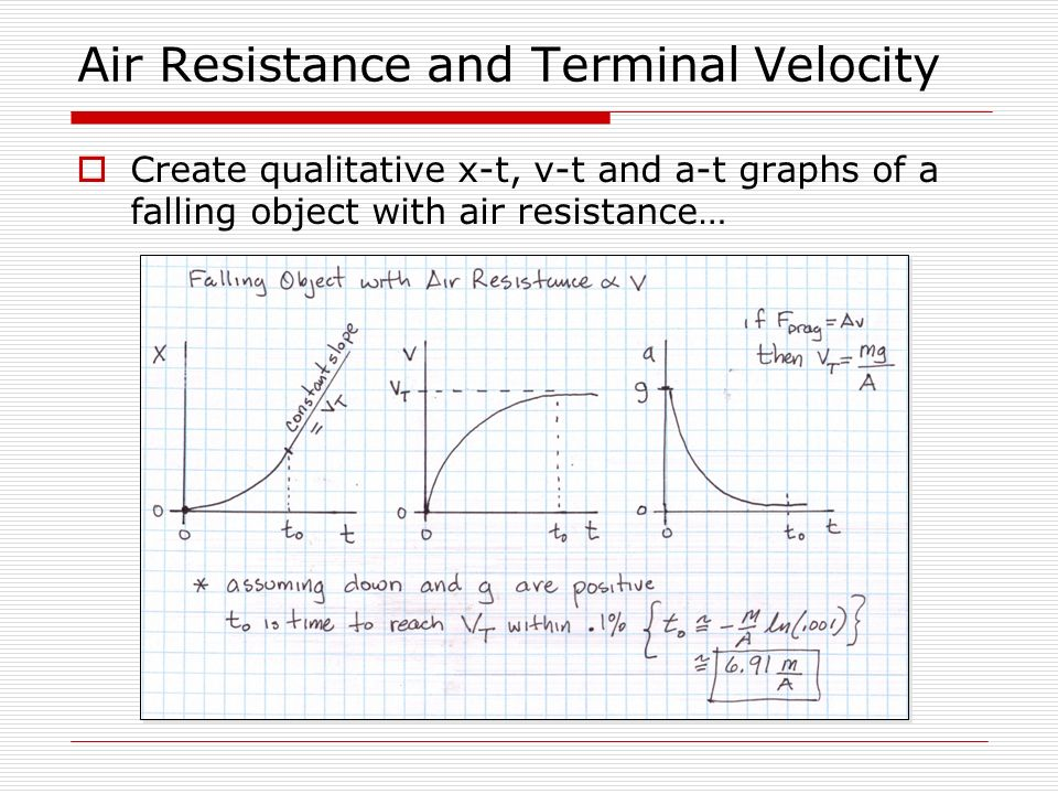 how to find velocity with force and mass