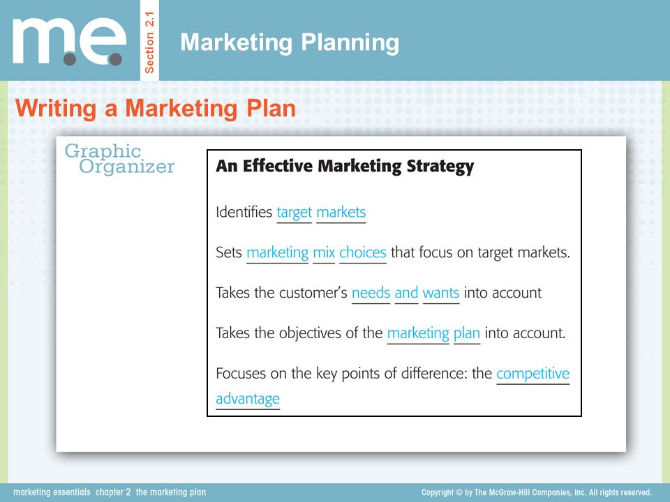 Writing a Marketing Plan
