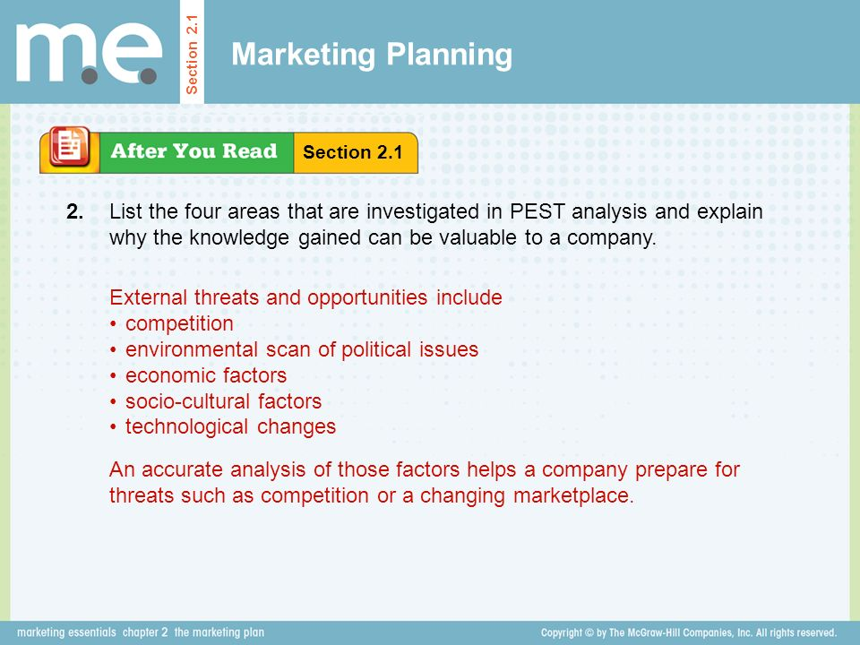 Marketing Planning Section 2.1. Section