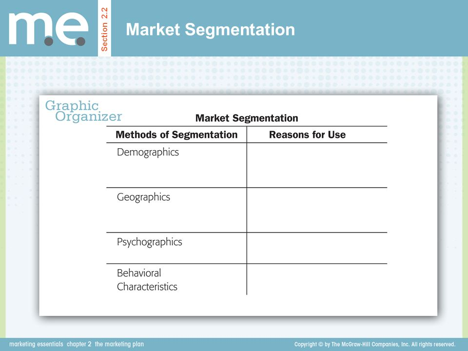 Market Segmentation Section 2.2