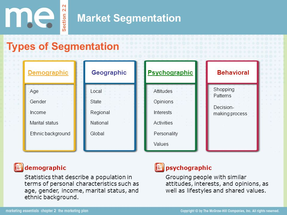 Market Segmentation Types of Segmentation Demographic Geographic