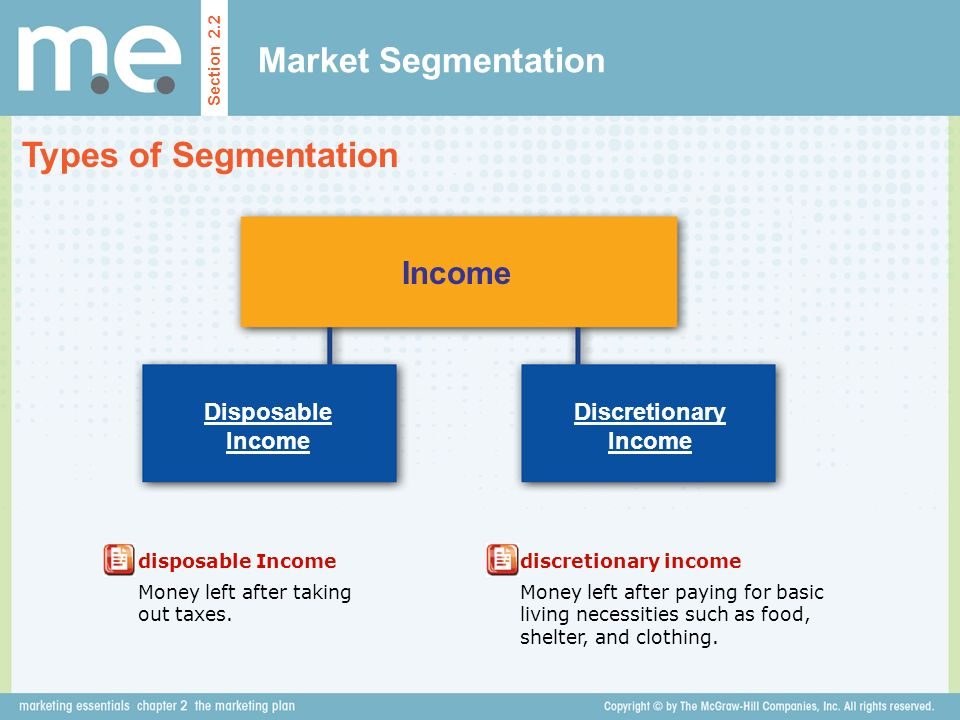 Market Segmentation Types of Segmentation Income Disposable Income