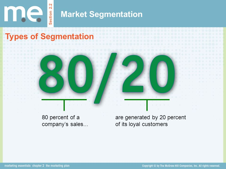Market Segmentation Types of Segmentation
