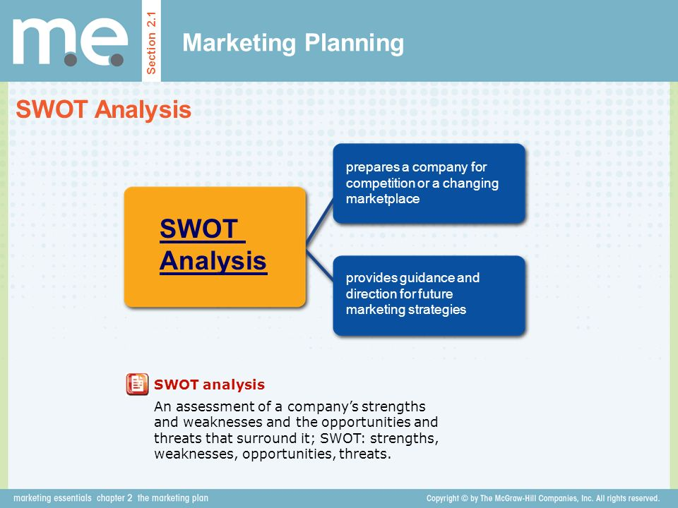 SWOT Analysis Marketing Planning SWOT Analysis