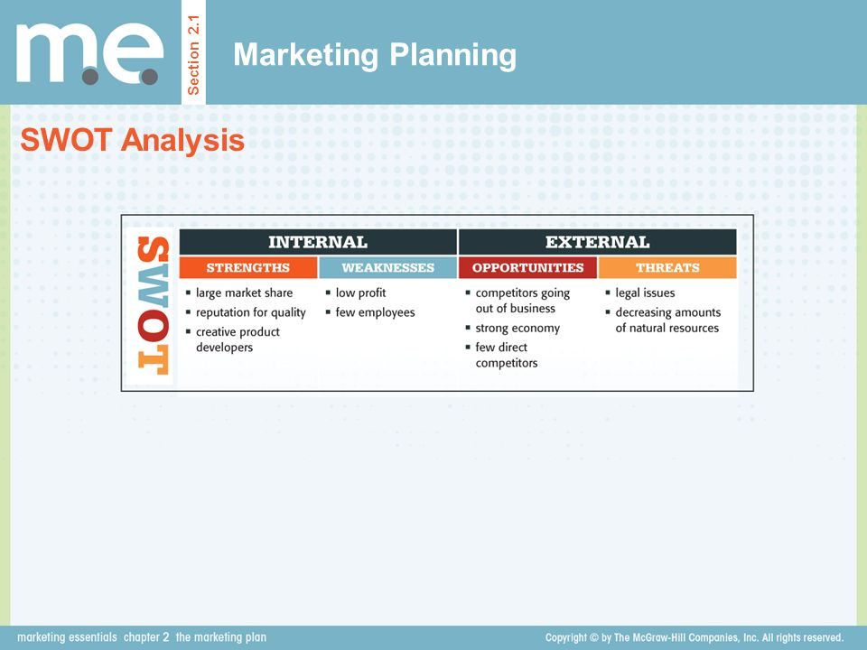 Marketing Planning Section 2.1 SWOT Analysis