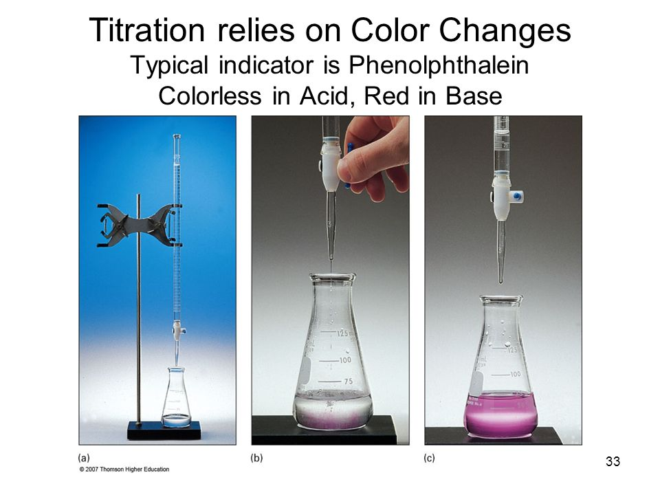 33 Titration Relies On Color Changes Typical Indicator Is Phenolphthalein Colorless In Acid Red Base
