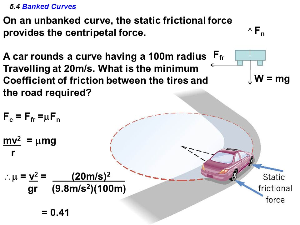 How to Find Normal Force recommend