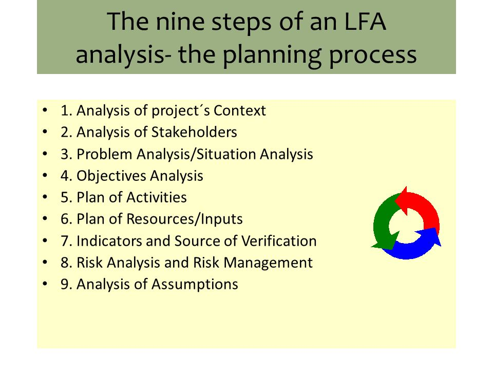 steps in planning process in management pdf