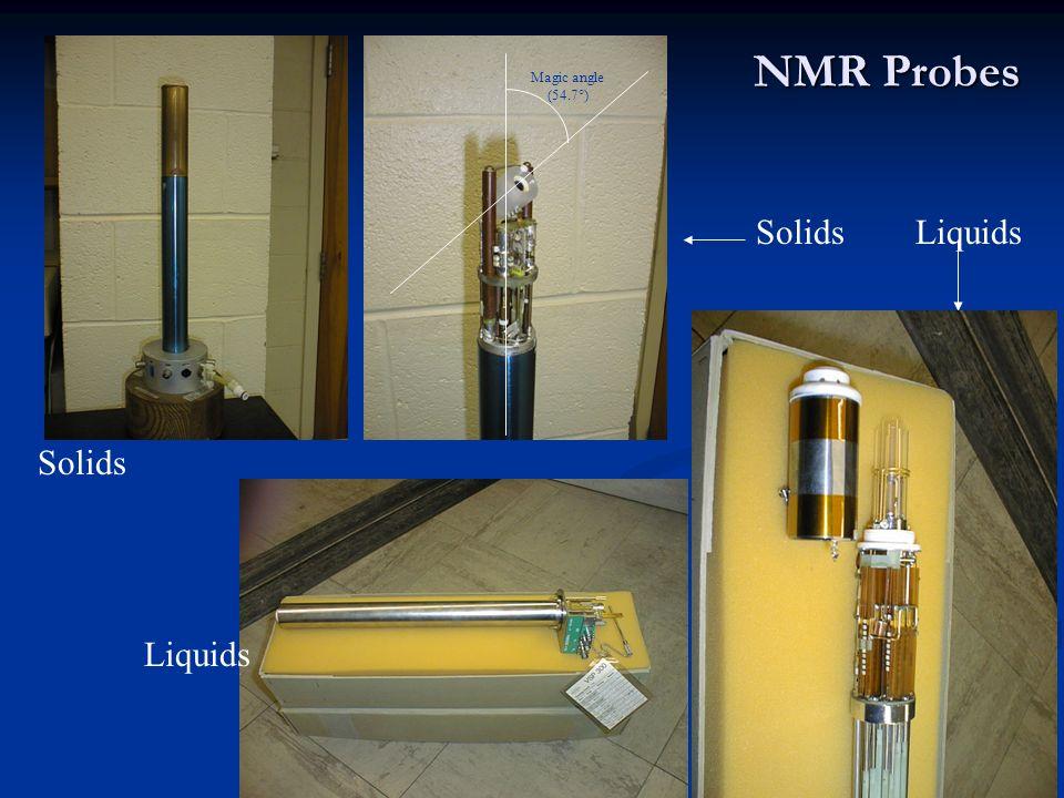 history of nmr spectroscopy pdf