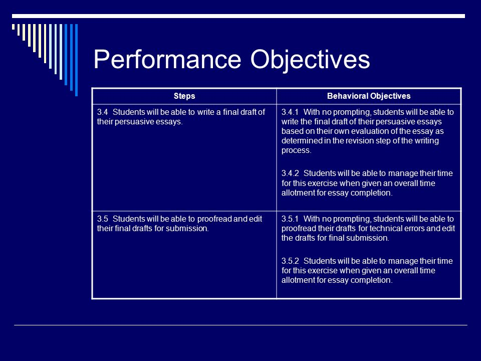 persuasive essay writing objectives