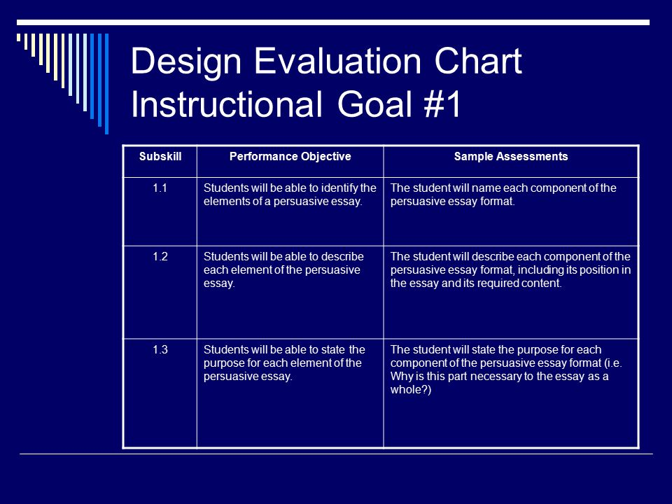 the persuasive essay an instructional design model ppt 22 design evaluation