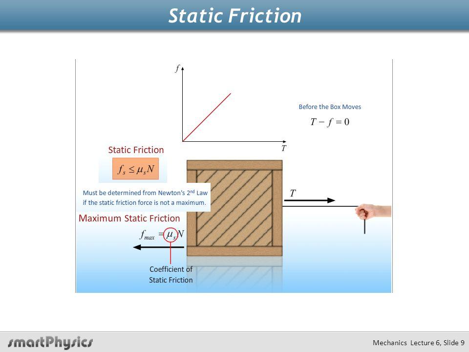 http://slideplayer.com/6281906/21/images/9/Static+Friction.jpg Static