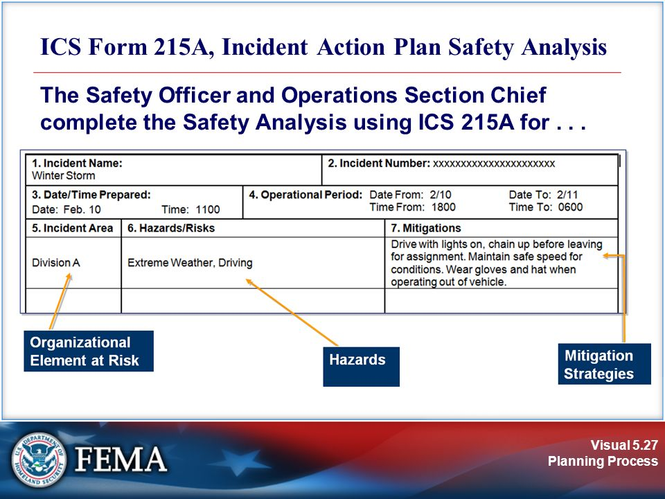 Incident Action Plan Reliance On An Incident Action Plan Emergency