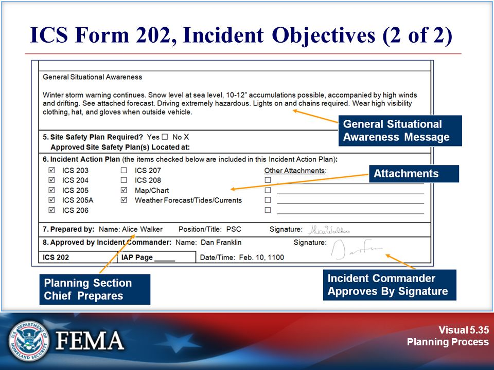 IS-700.A: National Incident Management System, An Introduction ...