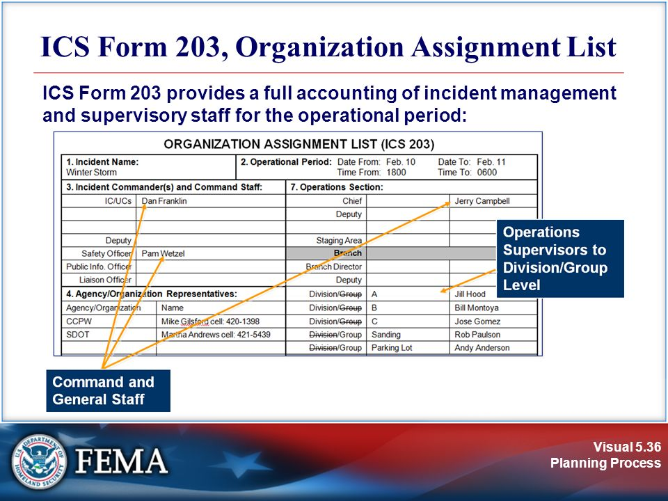 Is 700 A National Incident Management System An