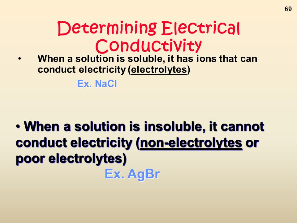 electrical conductivity of electrolytes and non Introduction to electrolysis - electrolytes and non-electrolytes electrolysis is the process of electrically inducing chemical changes in a conducting melt or solution eg splitting an ionic compound into the metal and non-metal.