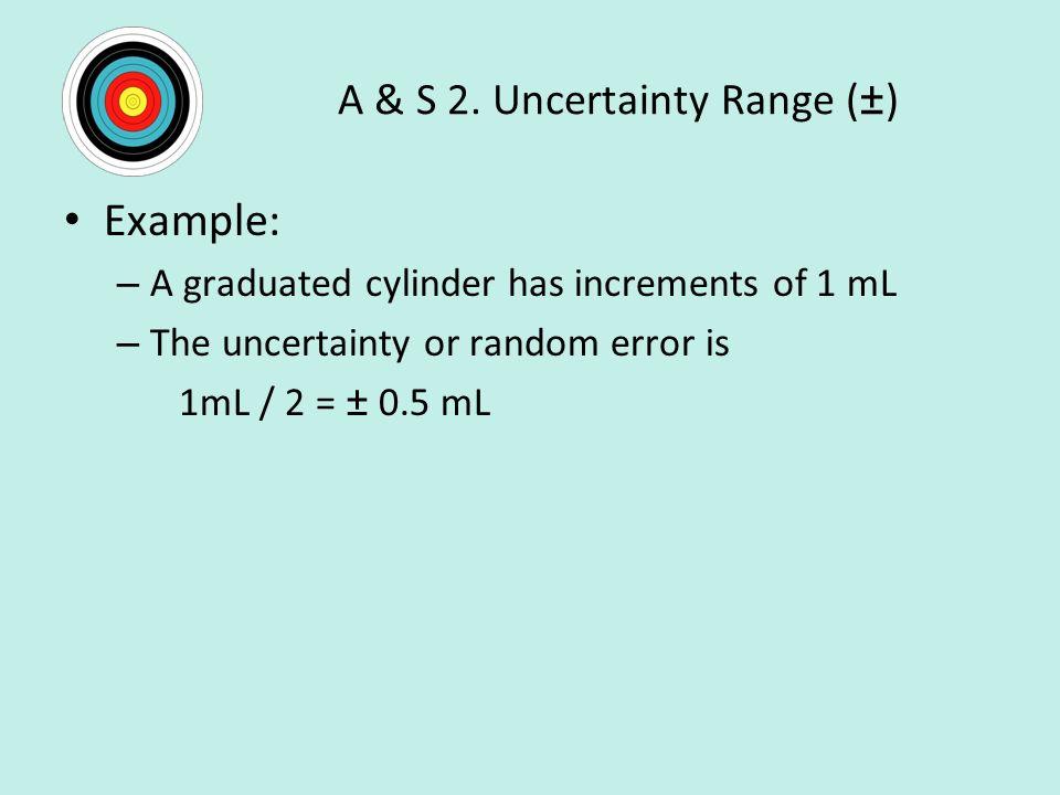 A & S 2. Uncertainty Range (±)