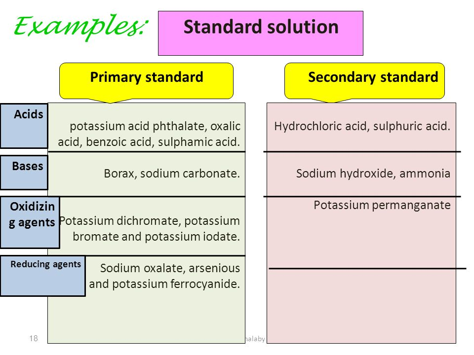 standardization of sodium hydroxide by ethanedioic acid solution essay As 03 ques - free download as a solution of ethanedioic acid-2-water cm3 of this solution required 250 cm3 of sodium hydroxide solution containing 0100 mol.