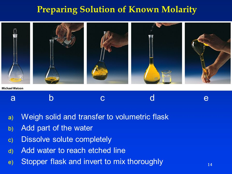 Preparing Solution of Known Molarity