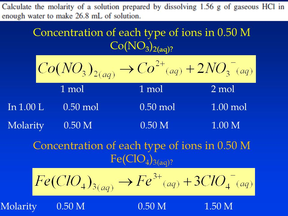 Concentration of each type of ions in 0.50 M Co(NO3)2(aq)