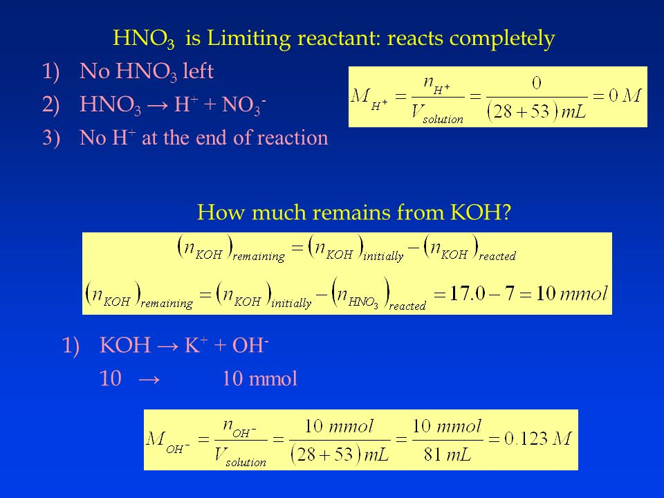 HNO3 is Limiting reactant: reacts completely No HNO3 left