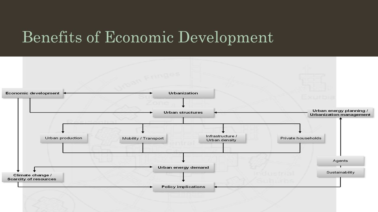 advantages of economic growth Economic growth creates higher tax revenues, and there is less need to spend money on benefits such as unemployment benefit therefore economic growth helps to reduce government borrowing economic growth also plays a role in reducing debt to gdp ratios.
