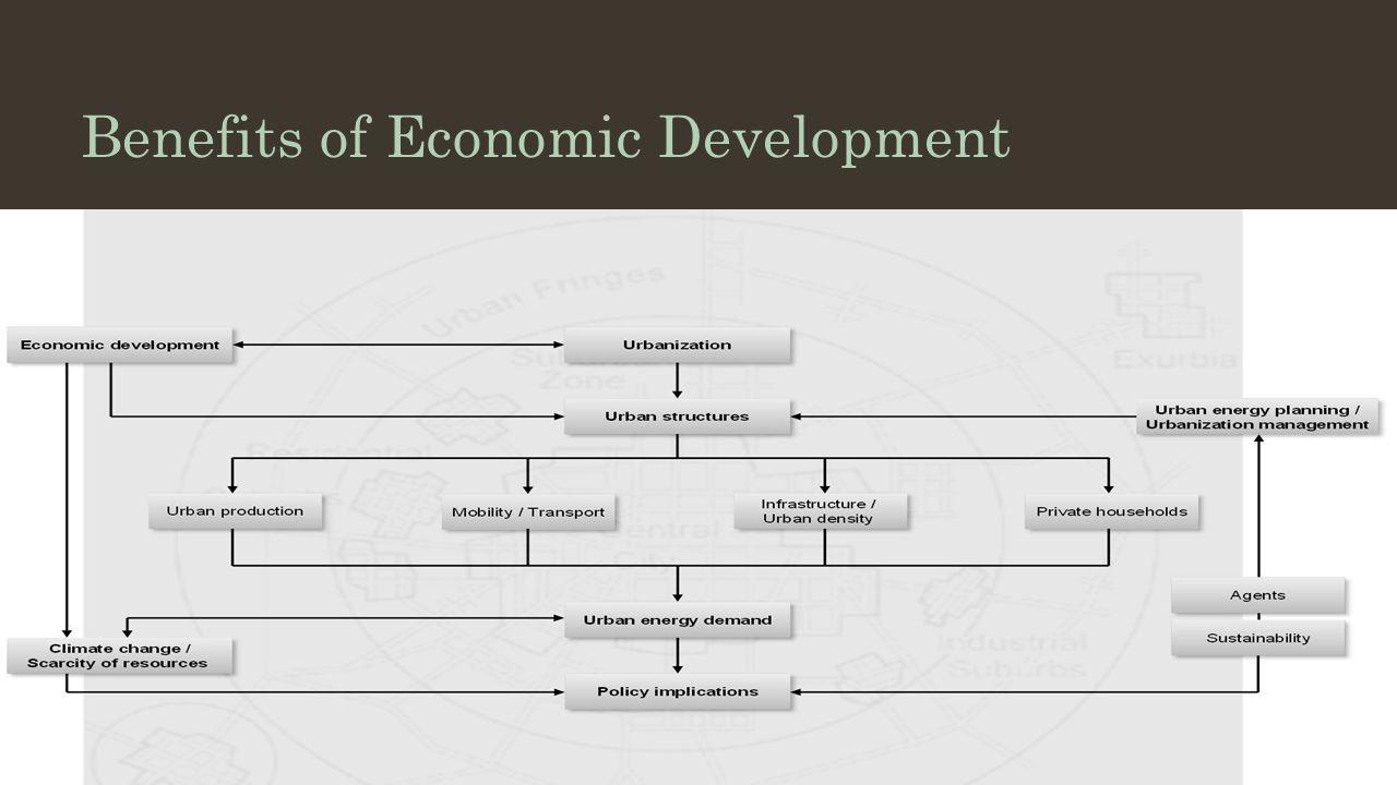 Benefits of Economic Development