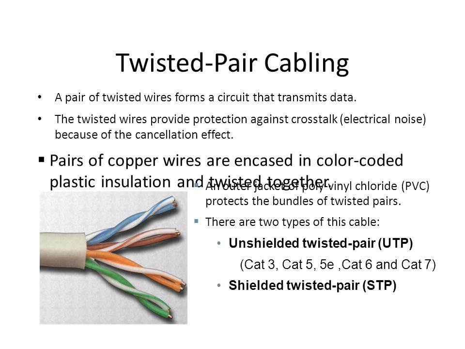 Comfortable Twisted Pair Wire 26 Ga Ideas - Electrical Circuit ...