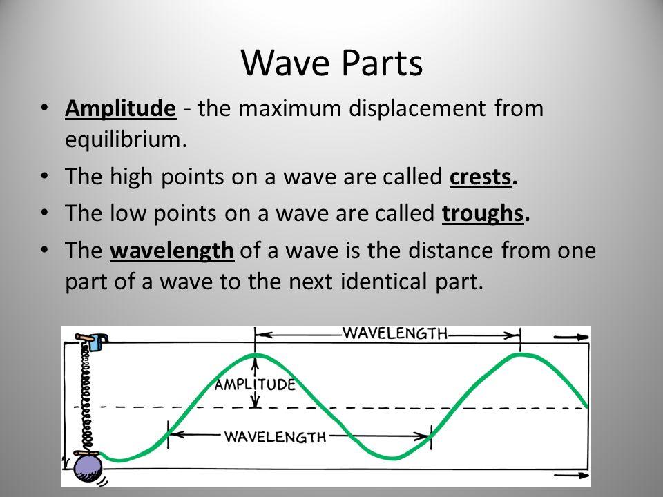 Wave Parts Amplitude - the maximum displacement from equilibrium.