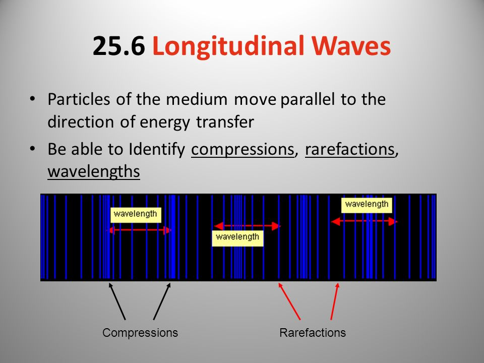 25.6 Longitudinal Waves Particles of the medium move parallel to the direction of energy transfer.