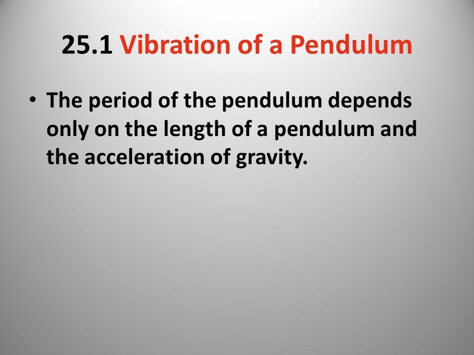 25.1 Vibration of a Pendulum
