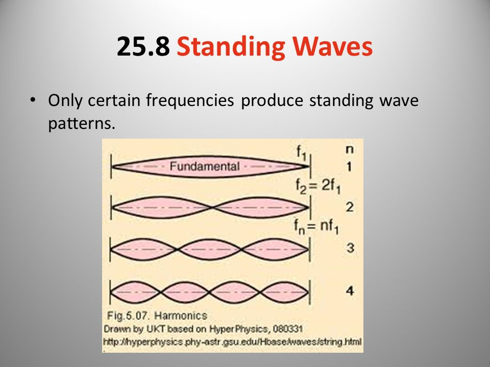 25.8 Standing Waves Only certain frequencies produce standing wave patterns.