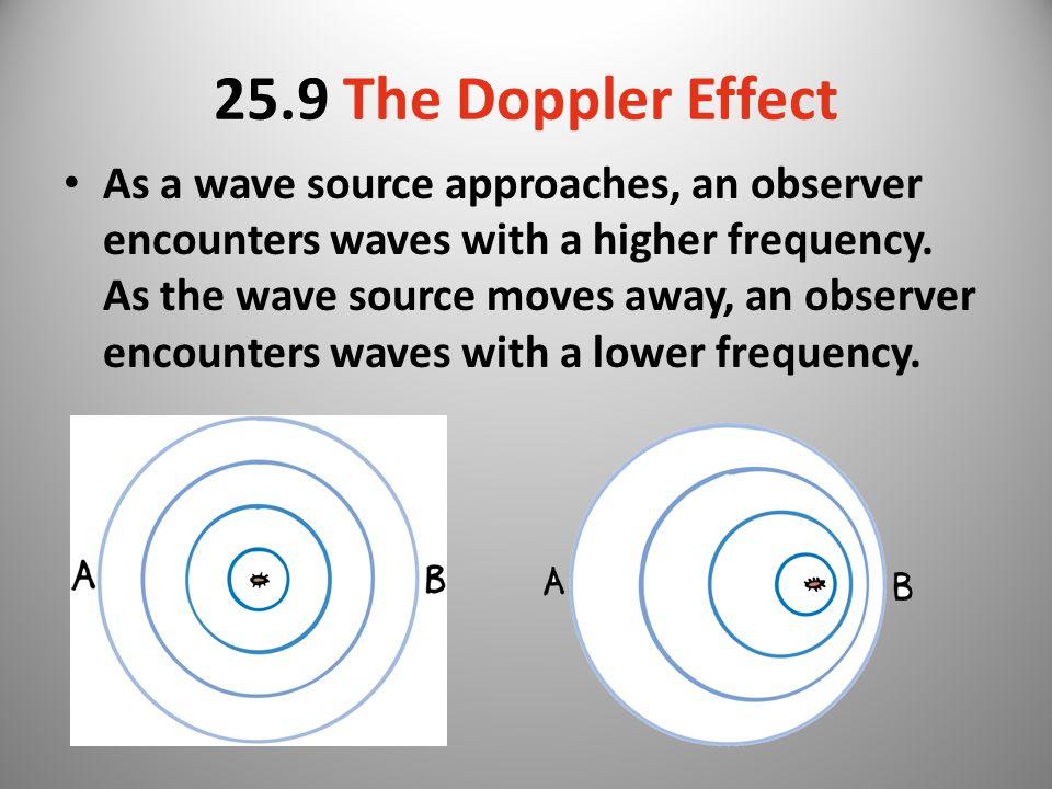 25.9 The Doppler Effect